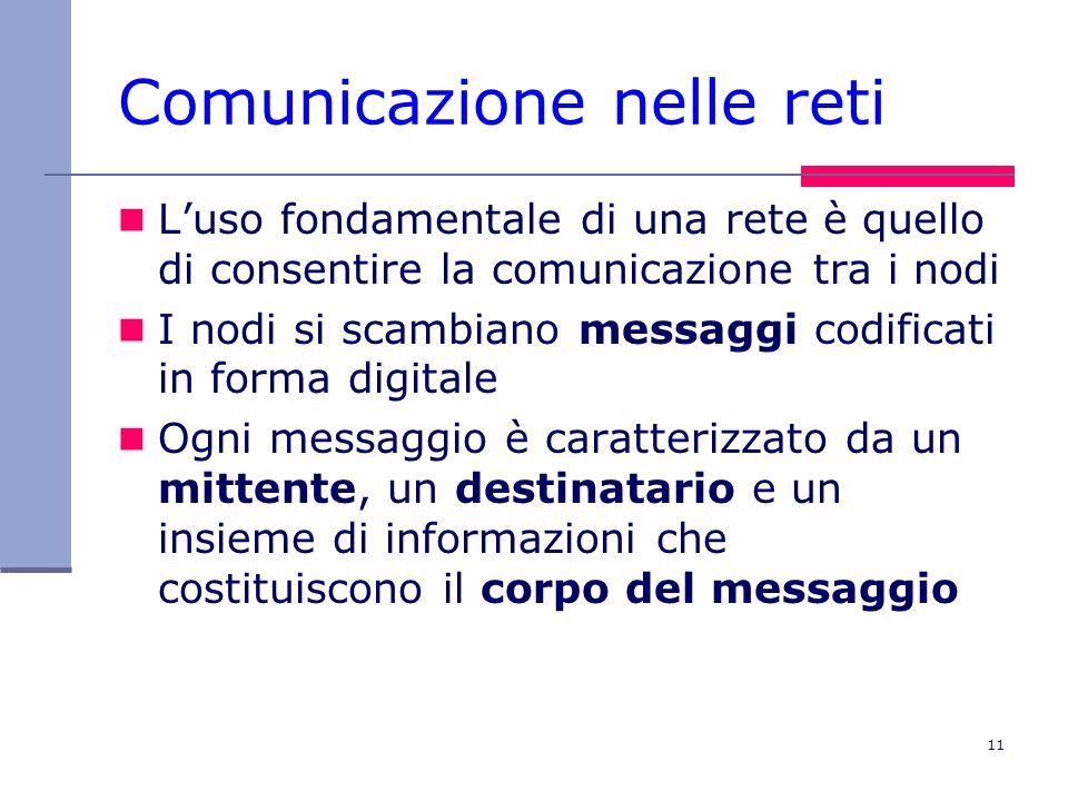 11 Comunicazione nelle reti Luso fondamentale di una rete è quello di consentire la comunicazione tra i nodi I nodi si scambiano messaggi codificati i