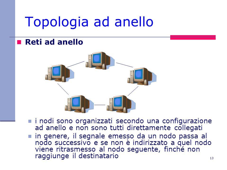 13 Topologia ad anello Reti ad anello i nodi sono organizzati secondo una configurazione ad anello e non sono tutti direttamente collegati in genere,