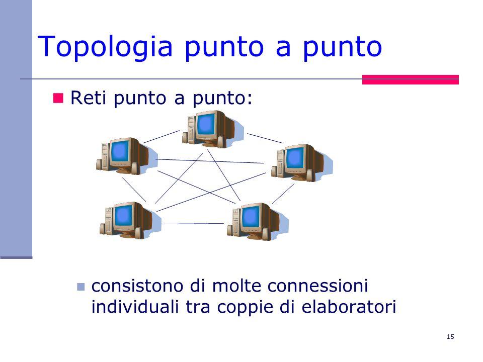 15 Topologia punto a punto Reti punto a punto: consistono di molte connessioni individuali tra coppie di elaboratori