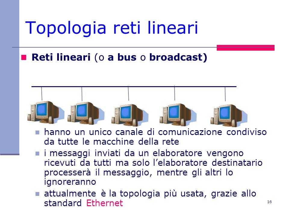 16 Topologia reti lineari Reti lineari (o a bus o broadcast) hanno un unico canale di comunicazione condiviso da tutte le macchine della rete i messag