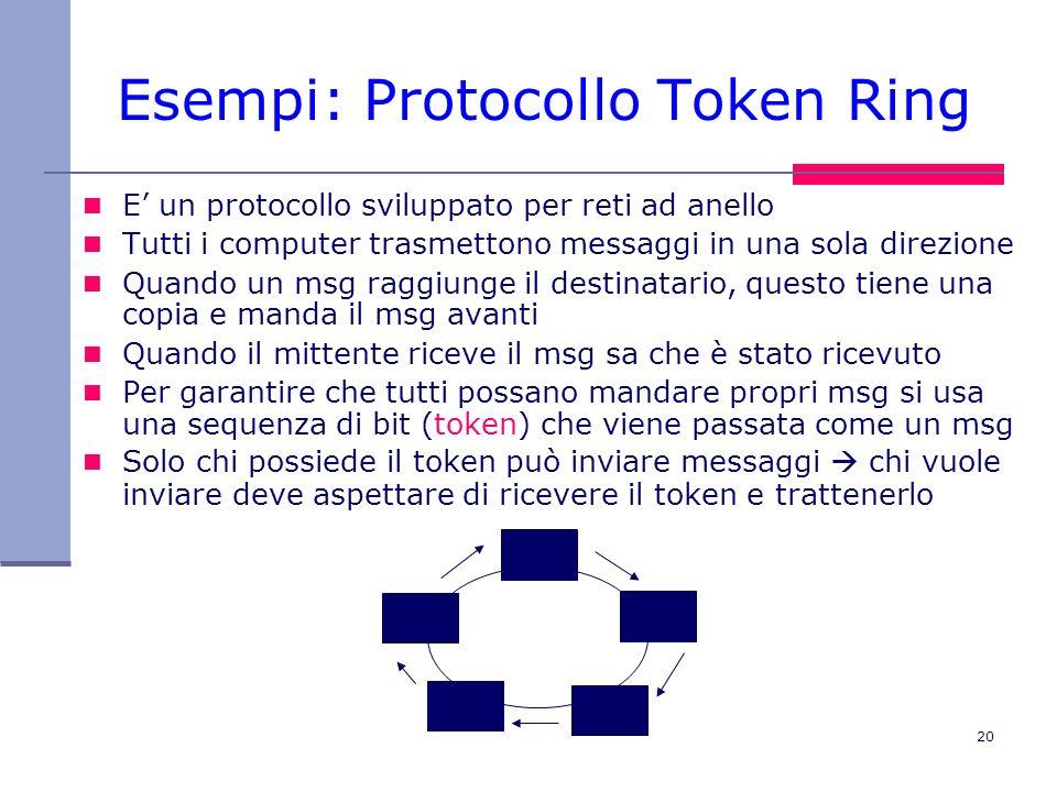 20 Esempi: Protocollo Token Ring E un protocollo sviluppato per reti ad anello Tutti i computer trasmettono messaggi in una sola direzione Quando un m
