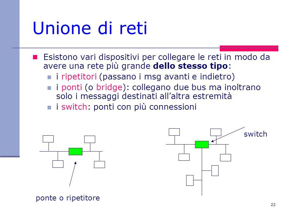 22 Unione di reti Esistono vari dispositivi per collegare le reti in modo da avere una rete più grande dello stesso tipo: i ripetitori (passano i msg