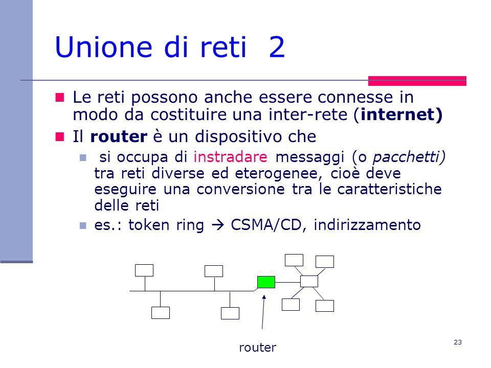 23 Unione di reti 2 Le reti possono anche essere connesse in modo da costituire una inter-rete (internet) Il router è un dispositivo che si occupa di