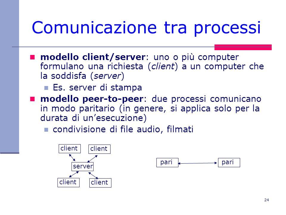 24 Comunicazione tra processi modello client/server: uno o più computer formulano una richiesta (client) a un computer che la soddisfa (server) Es. se