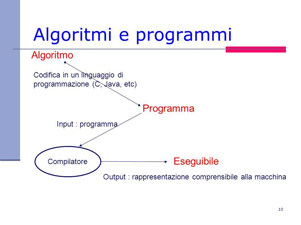 10 Algoritmi e programmi Algoritmo Codifica in un linguaggio di programmazione (C, Java, etc) Programma Compilatore Input : programma Output : rappresentazione comprensibile alla macchina Eseguibile