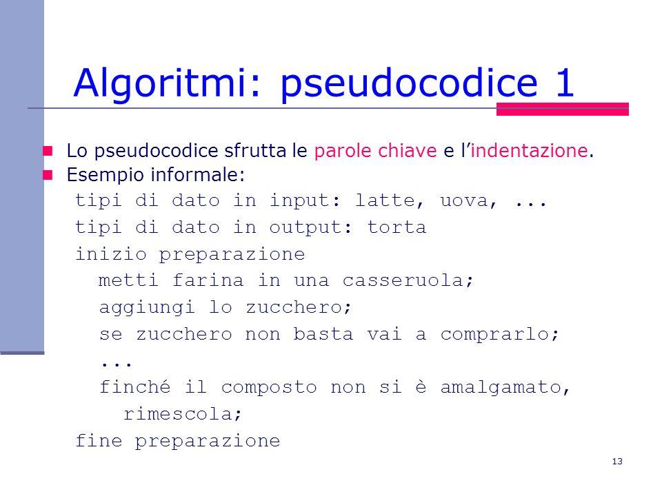 13 Algoritmi: pseudocodice 1 Lo pseudocodice sfrutta le parole chiave e lindentazione.