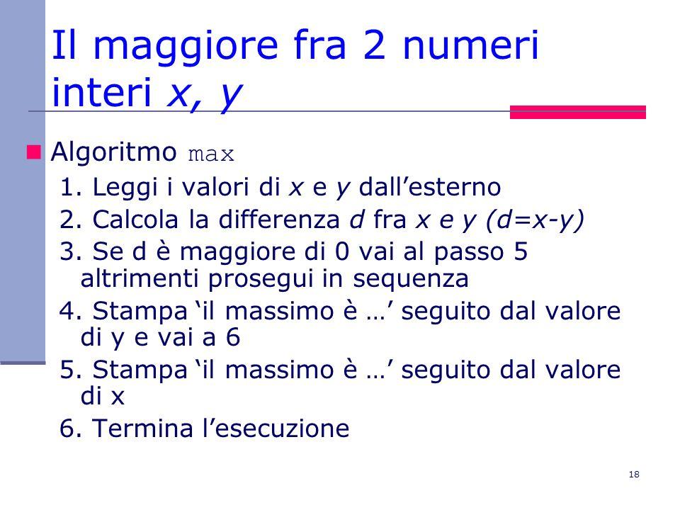18 Il maggiore fra 2 numeri interi x, y Algoritmo max 1.