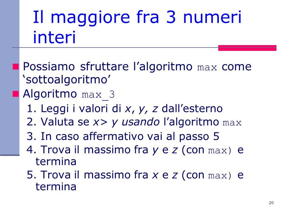 20 Il maggiore fra 3 numeri interi Possiamo sfruttare lalgoritmo max come sottoalgoritmo Algoritmo max_3 1.