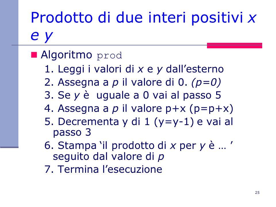 25 Prodotto di due interi positivi x e y Algoritmo prod 1.