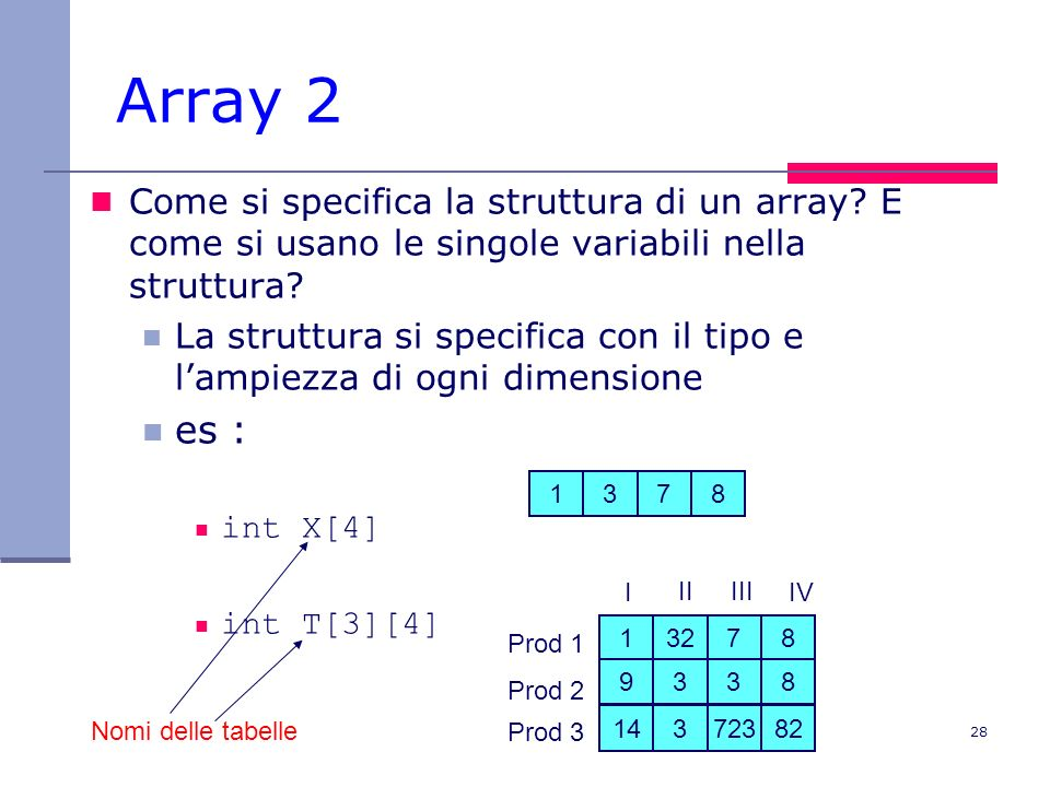 28 Array 2 Come si specifica la struttura di un array.