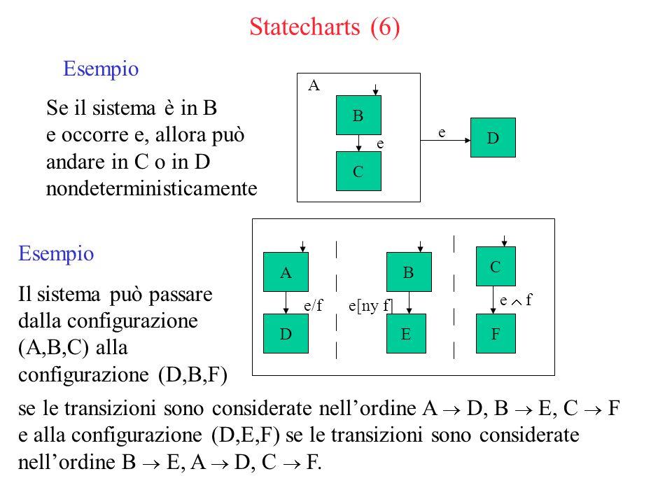 Statecharts (6) Esempio B D A Il sistema può passare dalla configurazione (A,B,C) alla configurazione (D,B,F) C D B C A e e Se il sistema è in B e occorre e, allora può andare in C o in D nondeterministicamente se le transizioni sono considerate nellordine A D, B E, C F e alla configurazione (D,E,F) se le transizioni sono considerate nellordine B E, A D, C F.