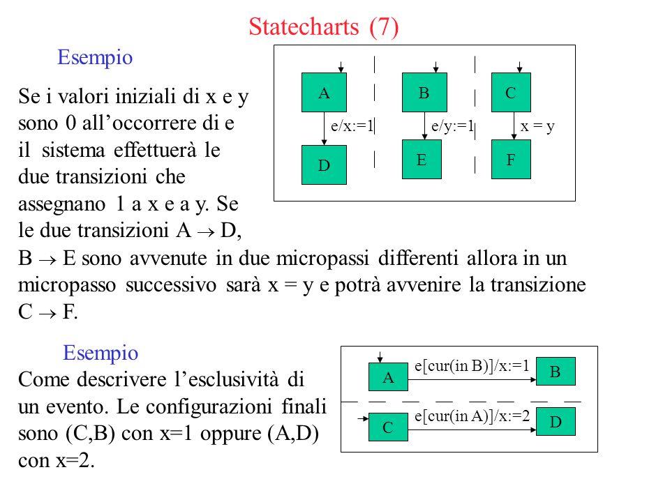 Statecharts (7) Esempio D A B E sono avvenute in due micropassi differenti allora in un micropasso successivo sarà x = y e potrà avvenire la transizione C F.