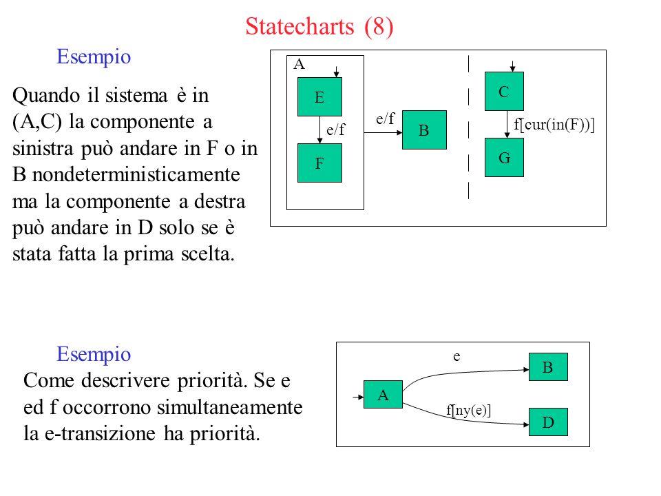 Statecharts (8) Esempio F E B C Quando il sistema è in (A,C) la componente a sinistra può andare in F o in B nondeterministicamente ma la componente a destra può andare in D solo se è stata fatta la prima scelta.