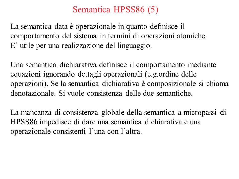 Semantica HPSS86 (5) La semantica data è operazionale in quanto definisce il comportamento del sistema in termini di operazioni atomiche.