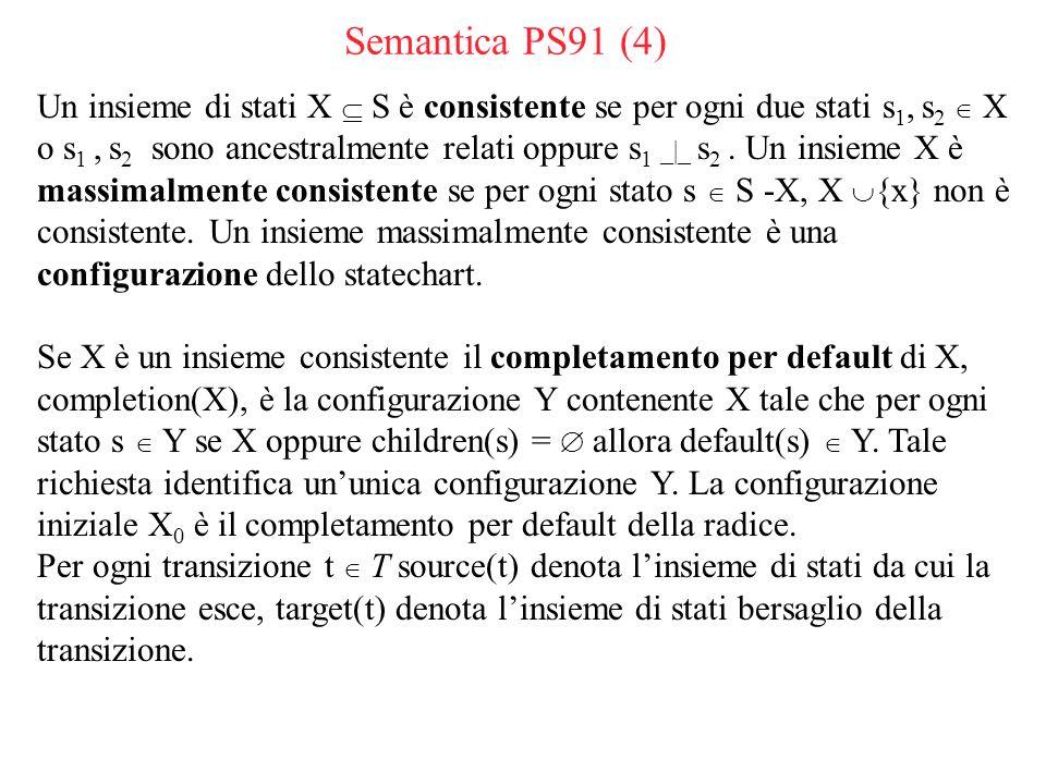 Semantica PS91 (4) Un insieme di stati X S è consistente se per ogni due stati s 1, s 2 X o s 1, s 2 sono ancestralmente relati oppure s 1 _|_ s 2.