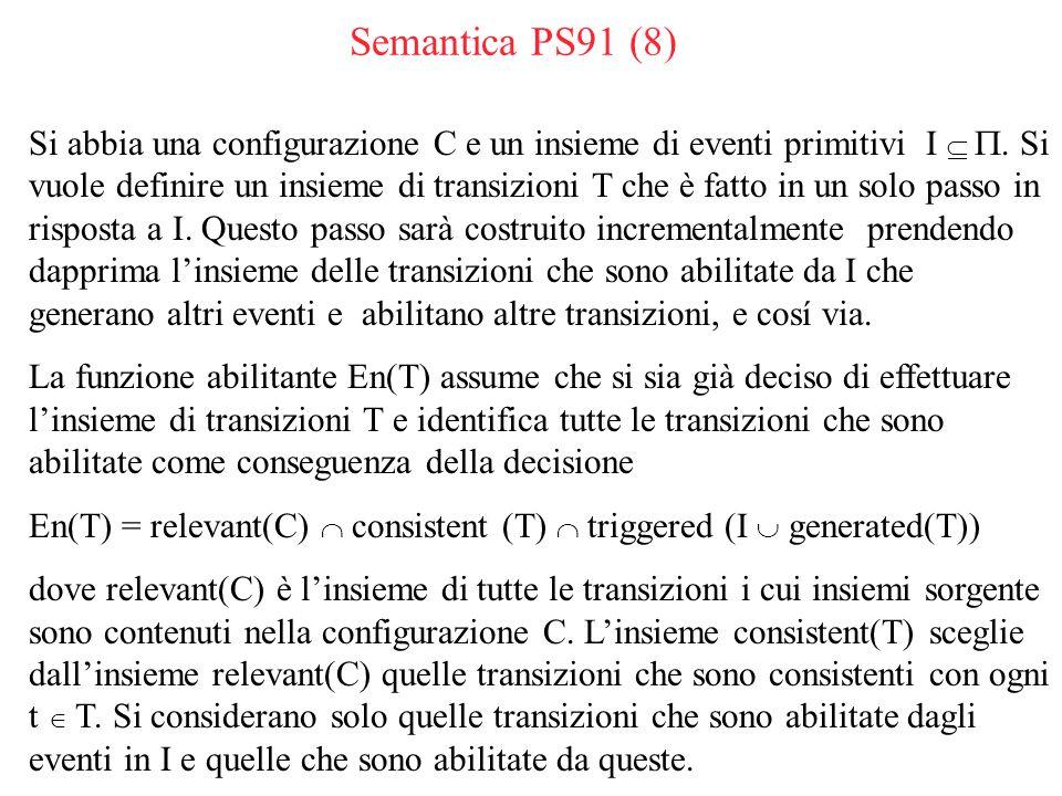 Semantica PS91 (8) Si abbia una configurazione C e un insieme di eventi primitivi I.