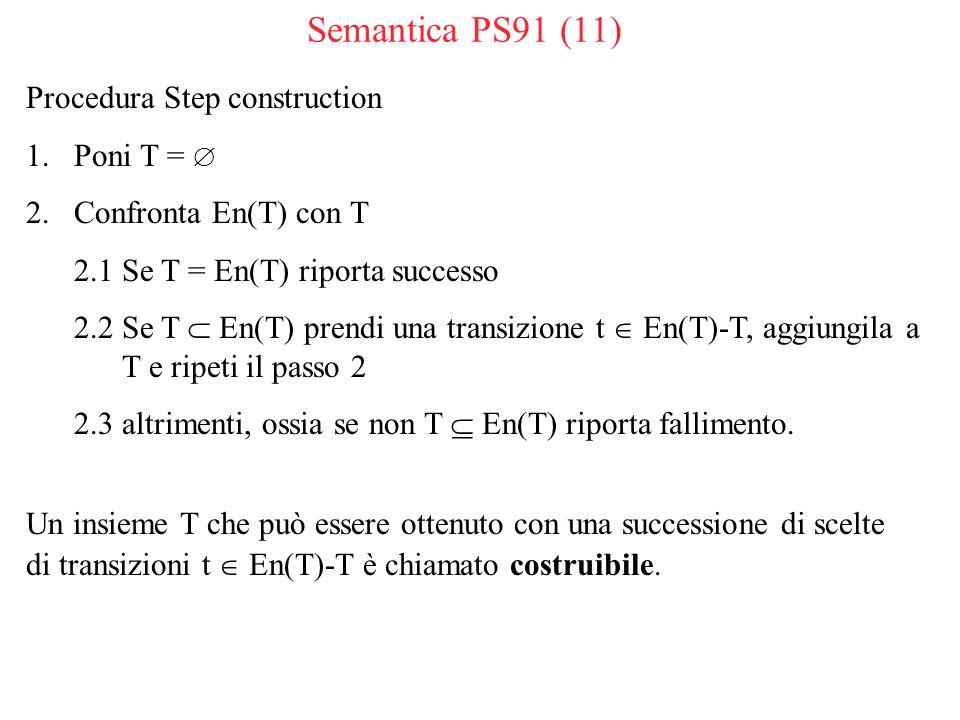 Semantica PS91 (11) Procedura Step construction 1.Poni T = 2.Confronta En(T) con T 2.1 Se T = En(T) riporta successo 2.2 Se T En(T) prendi una transizione t En(T)-T, aggiungila a T e ripeti il passo 2 2.3 altrimenti, ossia se non T En(T) riporta fallimento.