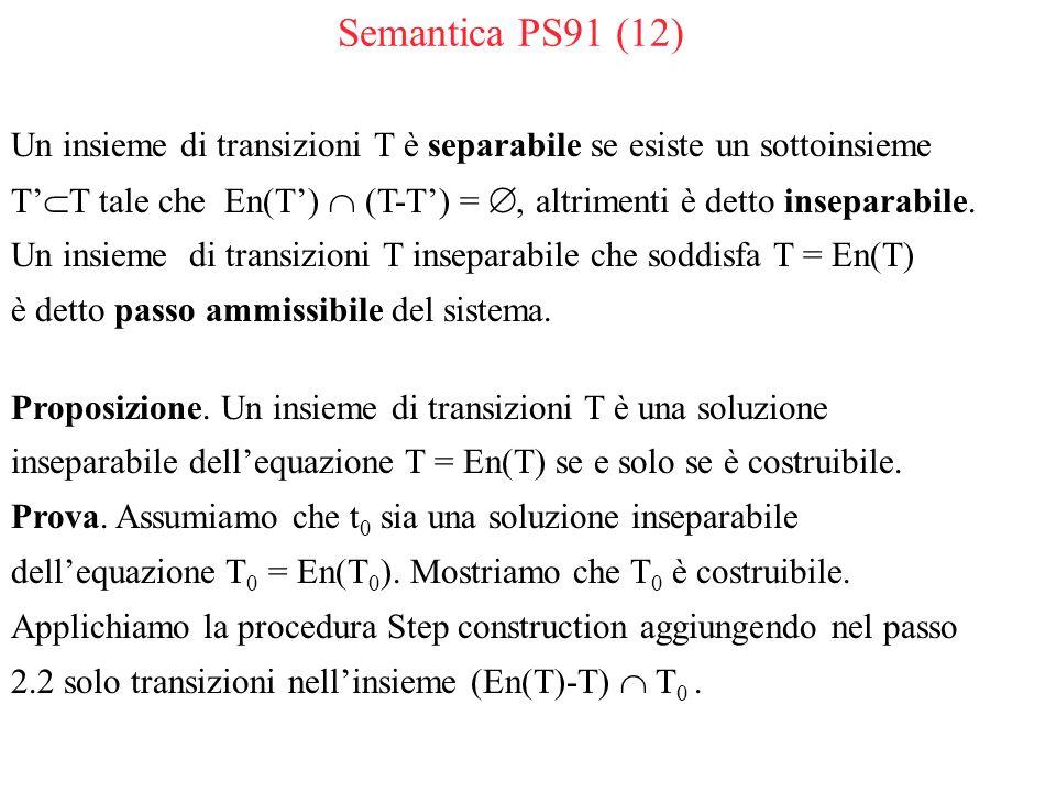 Semantica PS91 (12) Un insieme di transizioni T è separabile se esiste un sottoinsieme T T tale che En(T) (T-T) =, altrimenti è detto inseparabile.