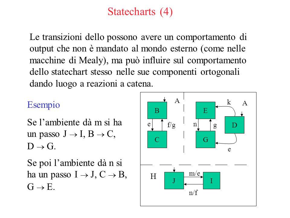 Statecharts (5) Data una configurazione C la reazione dello statechart allinput che viene dallambiente è descritto come un passo.