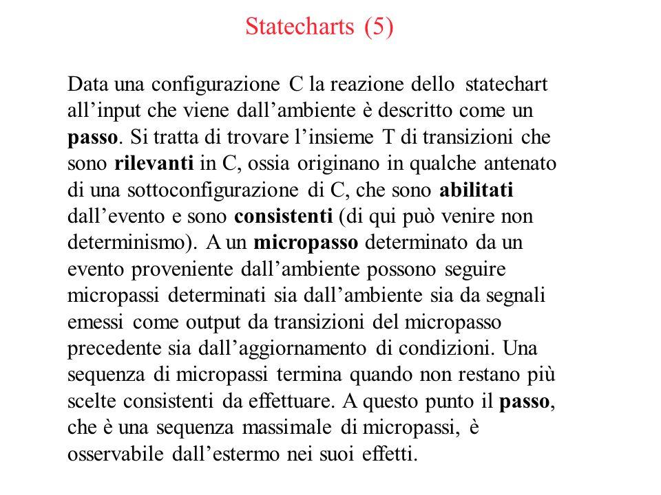 Semantica PS91 (10) Consideriamo ora due definizioni degli insiemi di transizioni che sono considerati passi ammissibili da una configurazione C in risposta a un insieme di eventi esterni T.