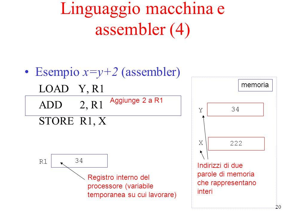 20 Linguaggio macchina e assembler (4) Esempio x=y+2 (assembler) LOAD Y, R1 ADD 2, R1 STORE R1, X 34 222 Y X Indirizzi di due parole di memoria che rappresentano interi 34 R1 Registro interno del processore (variabile temporanea su cui lavorare) Aggiunge 2 a R1 memoria