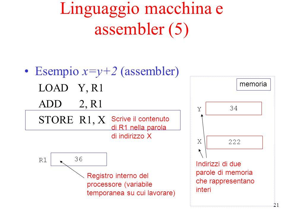 21 Linguaggio macchina e assembler (5) Esempio x=y+2 (assembler) LOAD Y, R1 ADD 2, R1 STORE R1, X 34 222 Y X Indirizzi di due parole di memoria che rappresentano interi 36 R1 Registro interno del processore (variabile temporanea su cui lavorare) Scrive il contenuto di R1 nella parola di indirizzo X memoria