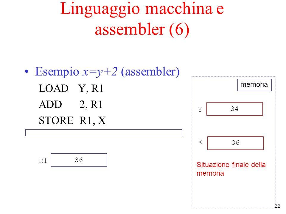 22 Linguaggio macchina e assembler (6) Esempio x=y+2 (assembler) LOAD Y, R1 ADD 2, R1 STORE R1, X 34 36 Y X Situazione finale della memoria 36 R1 memoria