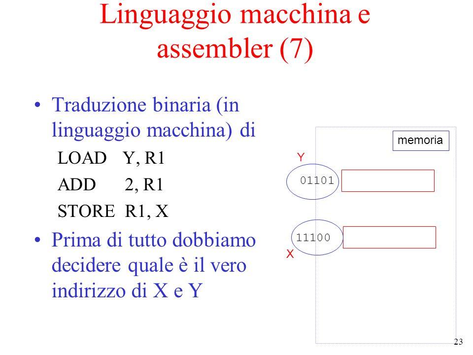 23 Linguaggio macchina e assembler (7) Traduzione binaria (in linguaggio macchina) di LOAD Y, R1 ADD 2, R1 STORE R1, X Prima di tutto dobbiamo decidere quale è il vero indirizzo di X e Y 01101 11100 memoria Y X