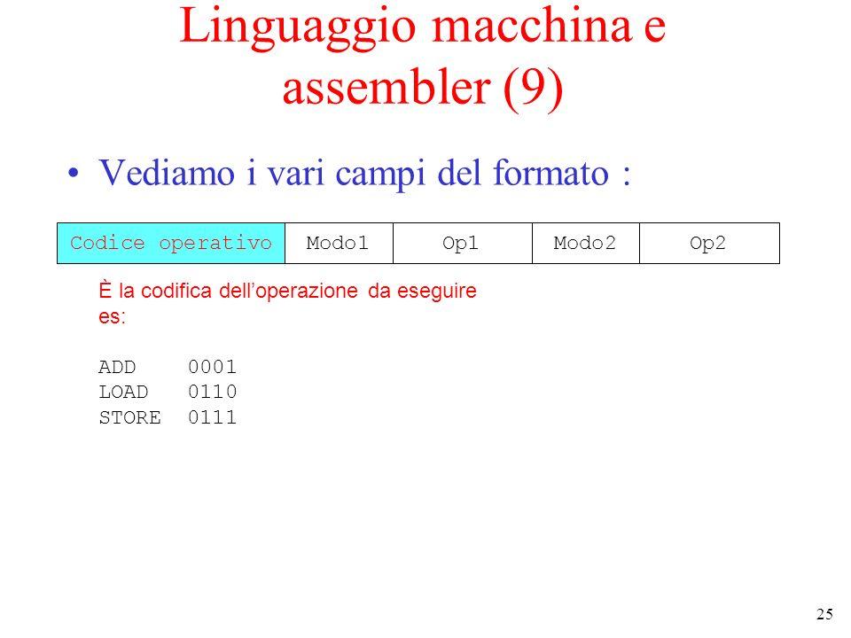 25 Linguaggio macchina e assembler (9) Vediamo i vari campi del formato : Codice operativoModo1Op1Modo2Op2 È la codifica delloperazione da eseguire es: ADD 0001 LOAD 0110 STORE 0111