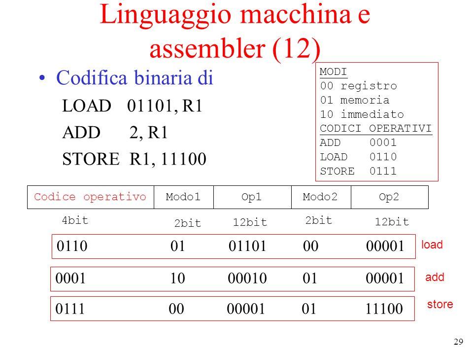 29 Linguaggio macchina e assembler (12) Codifica binaria di LOAD 01101, R1 ADD 2, R1 STORE R1, 11100 Codice operativoModo1Op1Modo2Op2 MODI 00 registro 01 memoria 10 immediato CODICI OPERATIVI ADD 0001 LOAD 0110 STORE 0111 2bit 4bit 12bit 0110 01 01101 00 00001 load 0001 10 00010 01 00001 add 0111 00 00001 01 11100 store
