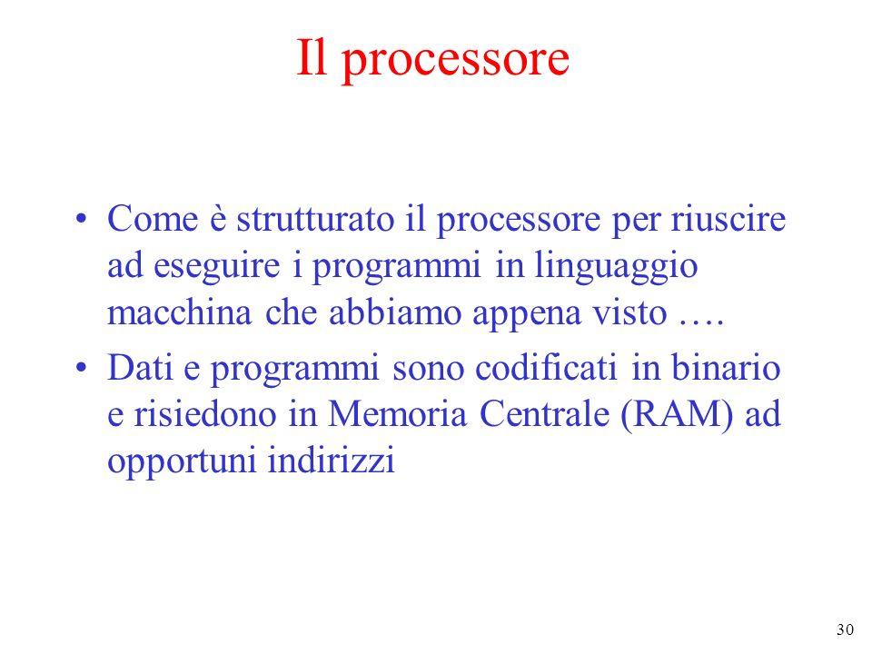 30 Il processore Come è strutturato il processore per riuscire ad eseguire i programmi in linguaggio macchina che abbiamo appena visto ….