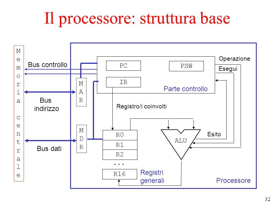 32 Il processore: struttura base Processore Parte controllo PC IR PSW R0 R1 R2...