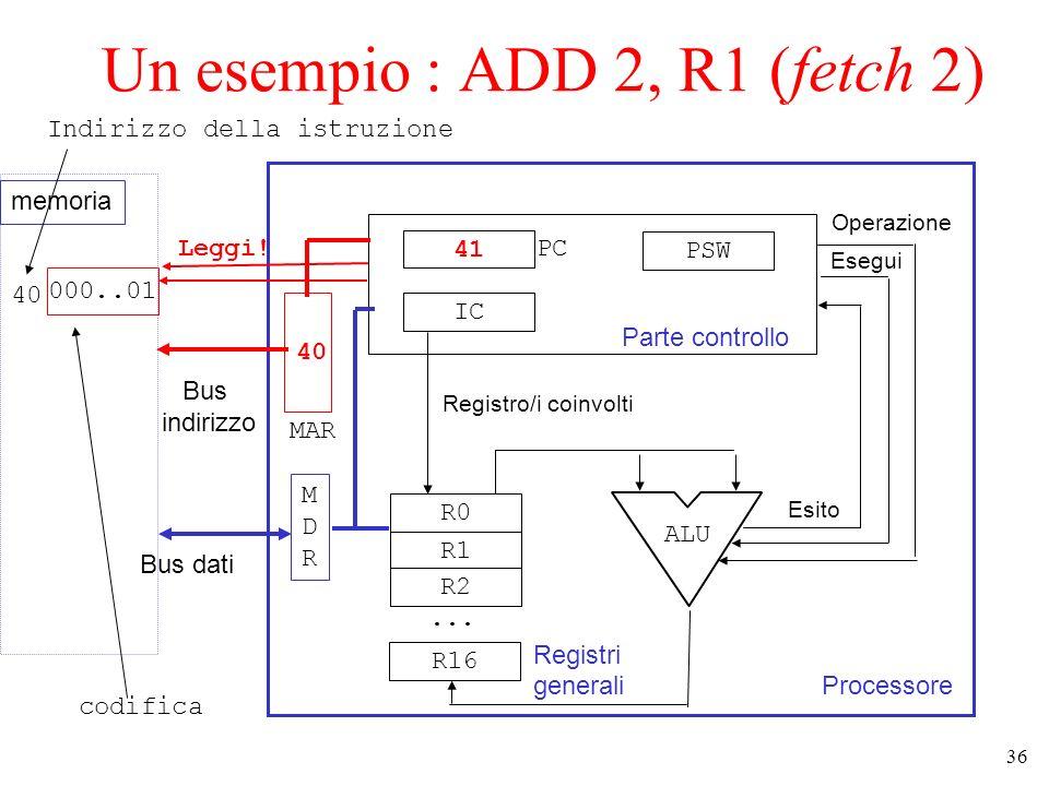 36 Un esempio : ADD 2, R1 (fetch 2) Processore Parte controllo 41 IC PSW R0 R1 R2...