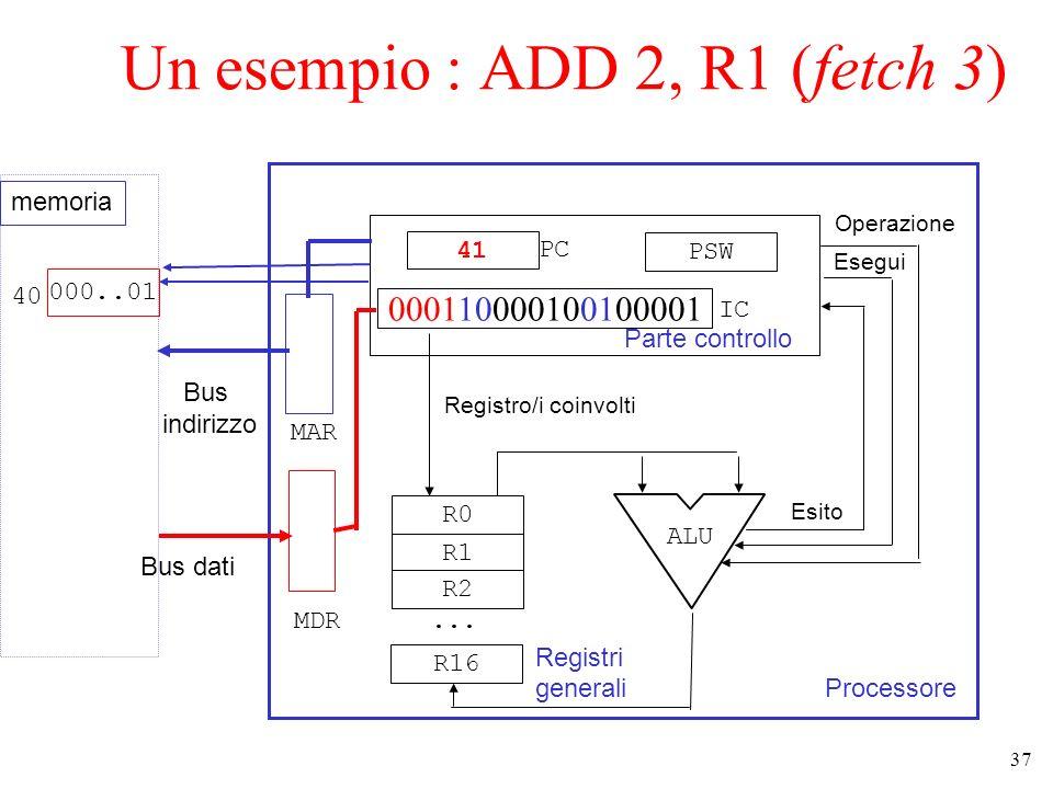 37 Un esempio : ADD 2, R1 (fetch 3) Processore Parte controllo 41 000110000100100001 PSW R0 R1 R2...