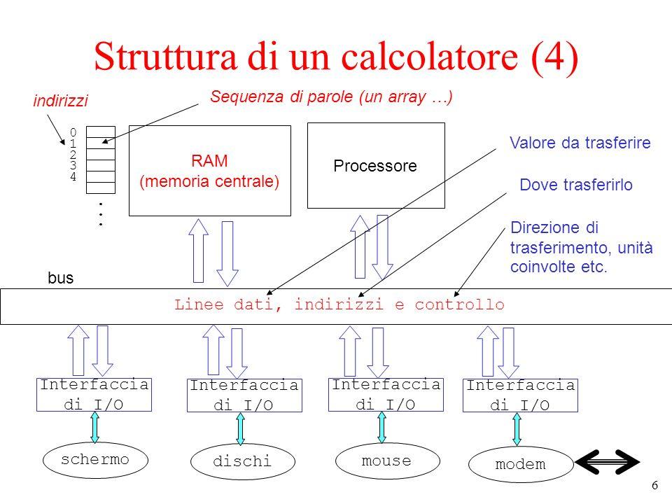 6 Struttura di un calcolatore (4) RAM (memoria centrale) Processore bus Linee dati, indirizzi e controllo Interfaccia di I/O Interfaccia di I/O Interfaccia di I/O Interfaccia di I/O schermo dischi mouse modem......