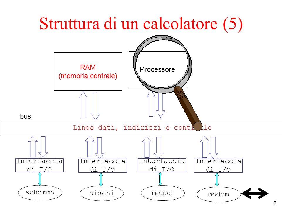 7 Struttura di un calcolatore (5) RAM (memoria centrale) Processore bus Linee dati, indirizzi e controllo Interfaccia di I/O Interfaccia di I/O Interfaccia di I/O Interfaccia di I/O schermo dischi mouse modem