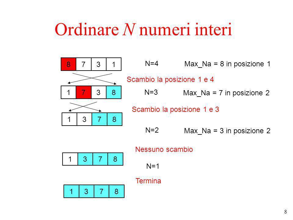 8 Ordinare N numeri interi 8731 1378 1738 N=4 Max_Na = 8 in posizione 1 Scambio la posizione 1 e 4 N=3 Max_Na = 7 in posizione 2 Scambio la posizione 1 e 3 N=2 Max_Na = 3 in posizione 2 Nessuno scambio 1378 Termina 1378 N=1