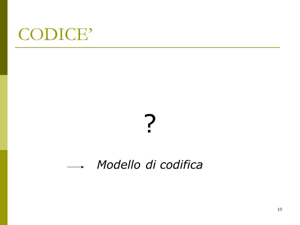 10 CODICE ? Modello di codifica