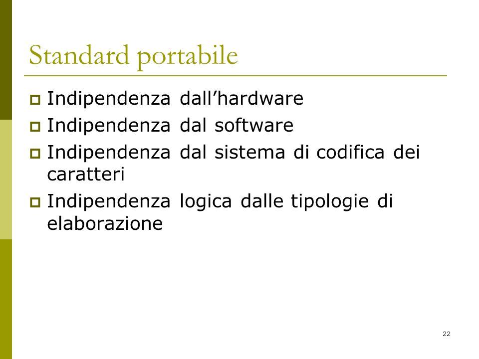 22 Standard portabile Indipendenza dallhardware Indipendenza dal software Indipendenza dal sistema di codifica dei caratteri Indipendenza logica dalle