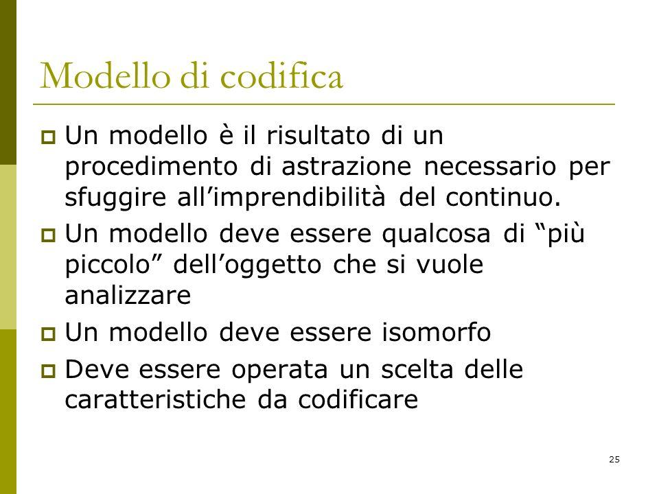 25 Modello di codifica Un modello è il risultato di un procedimento di astrazione necessario per sfuggire allimprendibilità del continuo. Un modello d