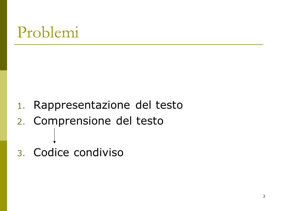 3 Problemi 1. Rappresentazione del testo 2. Comprensione del testo 3. Codice condiviso