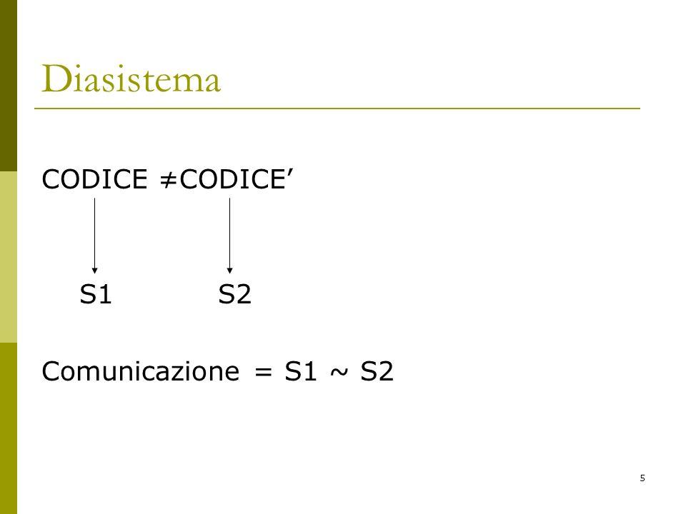 5 Diasistema CODICE S1 S2 Comunicazione = S1 ~ S2