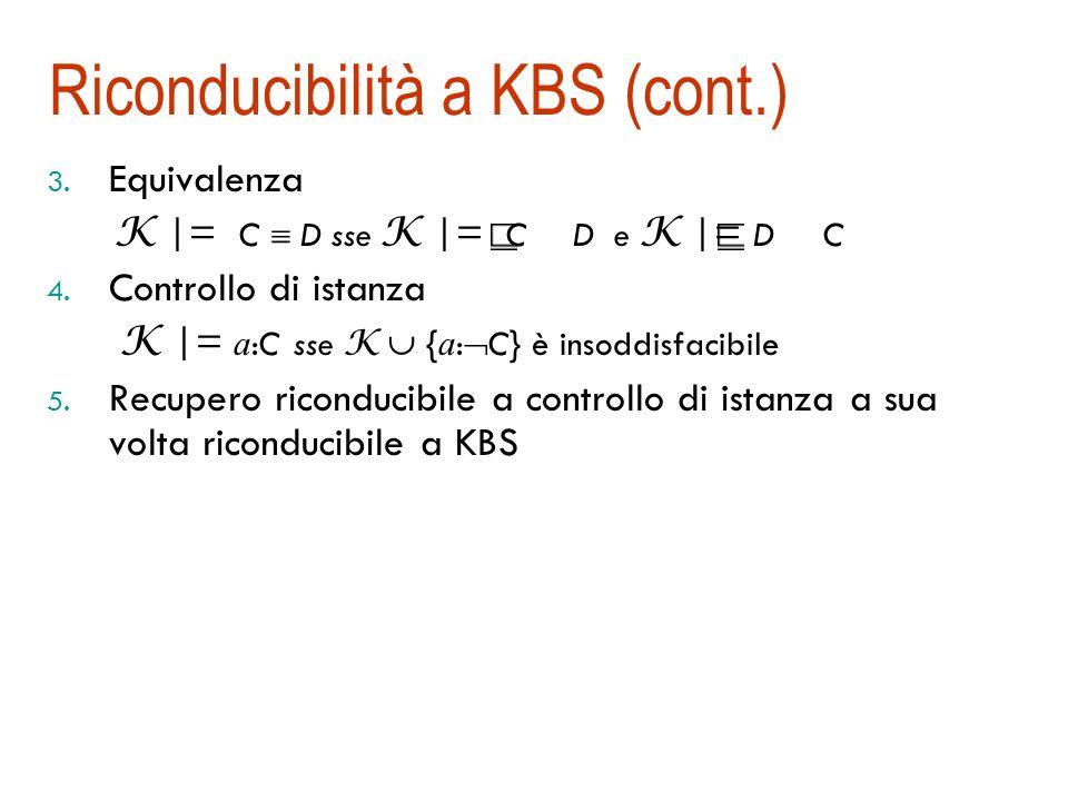 D Riconducibilità a KBS Tutti i problemi possono essere ricondotti a KBS, la soddisfacibilità di una KB.
