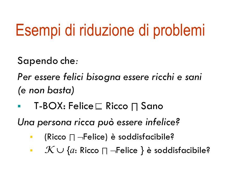 Esempi di riduzione di problemi 1. I ricchi sono felici.