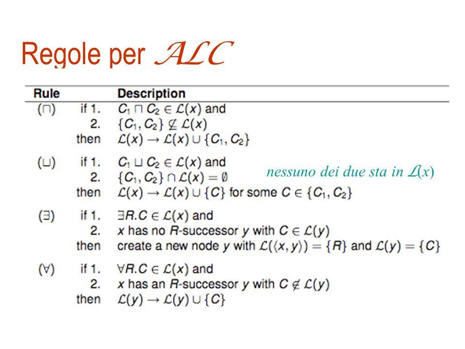 Alberi di completamento Foresta di completamento: struttura dati che serve per l esecuzione dellalgoritmo Per ogni asserzione x :C in A si inizializza un albero x L (x)={ C } label di x Ad ogni passo si espande un nodo dell albero o si creano nuovi nodi con le seguenti regole.
