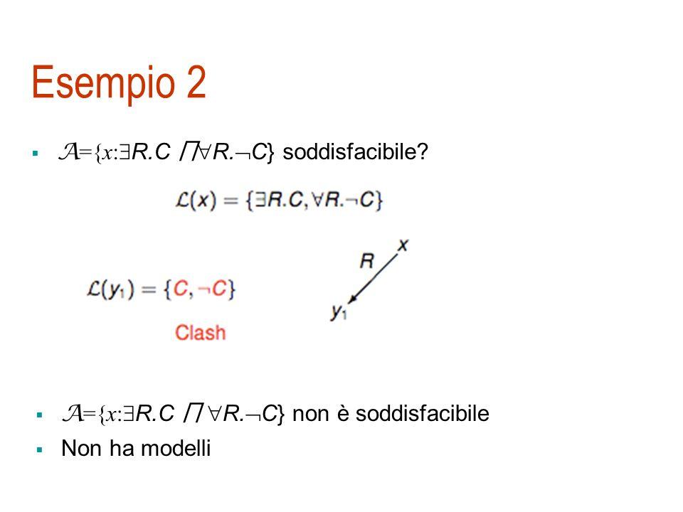 Esempio 1 A ={x: R.C R.( C D) R.D} soddisfacibile.