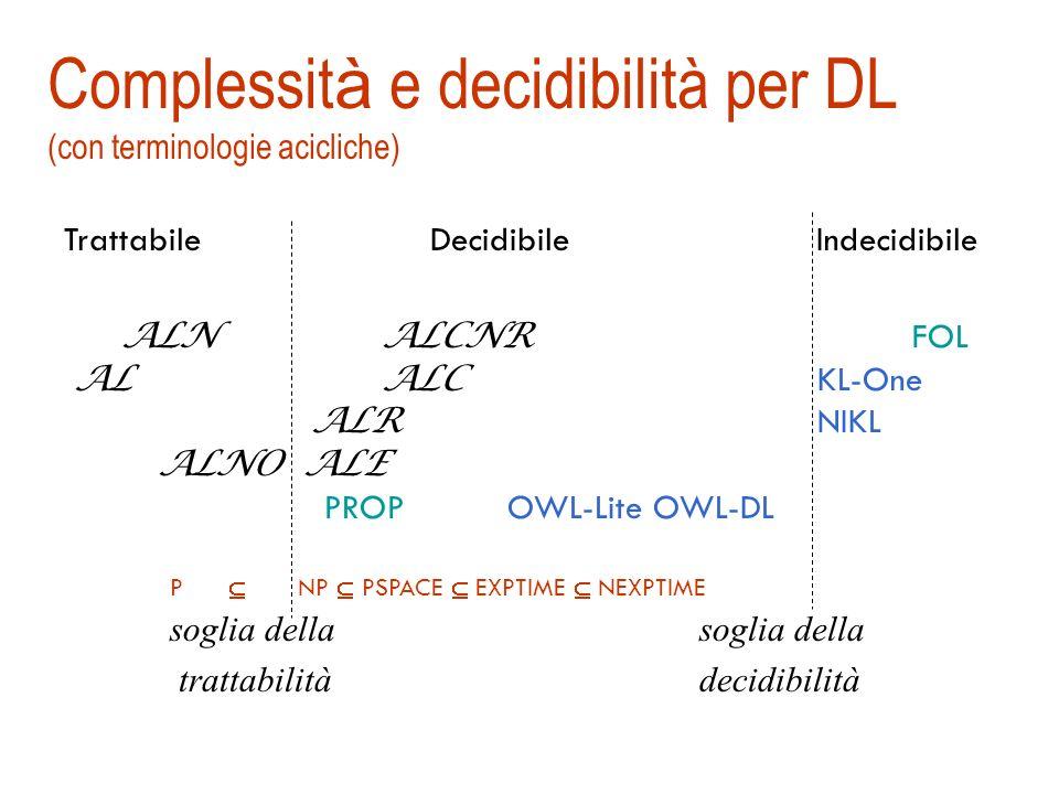 Un esempio: sintassi XML