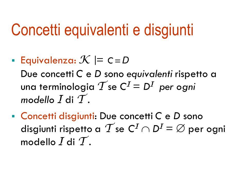 Sussunzione K |= C D (D sussume C) se per ogni modello I di T, C I D I Es.