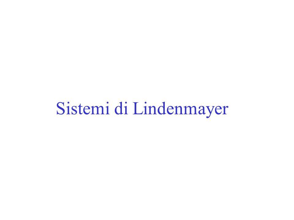 Sistemi di Lindenmayer Non cè distinzione tra terminali e non terminali.