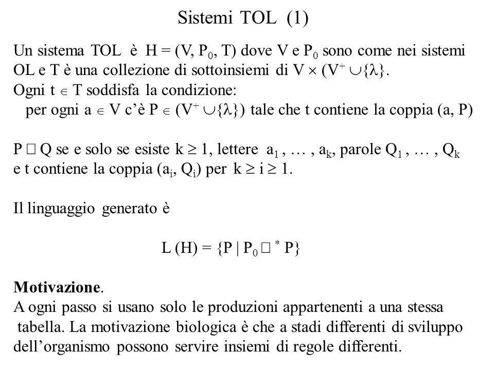 Sistemi TOL (1) Un sistema TOL è H = (V, P 0, T) dove V e P 0 sono come nei sistemi OL e T è una collezione di sottoinsiemi di V (V + { }.